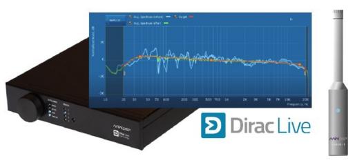 MiniDSP DDRC-22DA