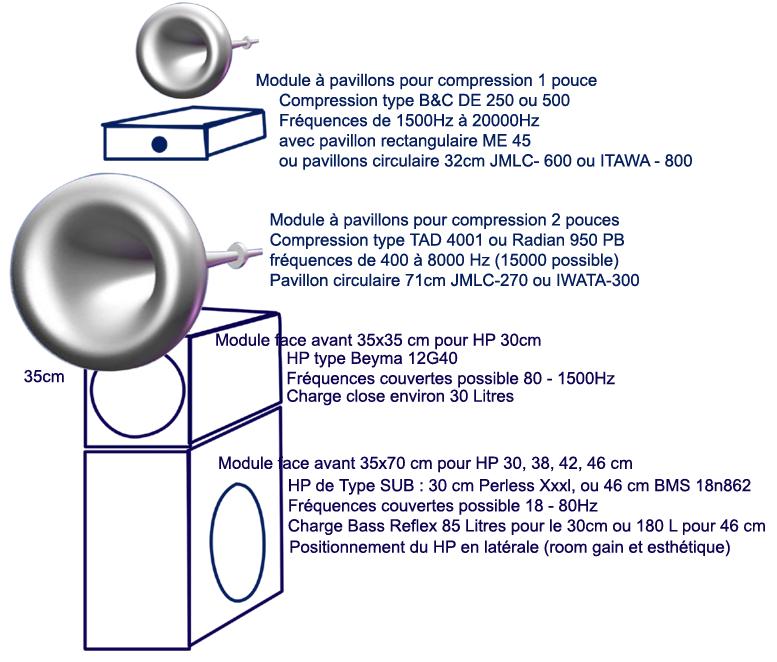 plans module enceinte 2WEB
